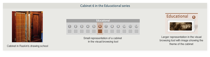 The Elements of Drawing help screen for the interactive.